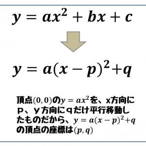 平方完成(受験数学の基礎)