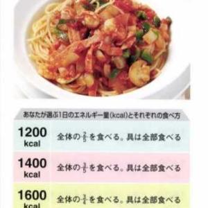 【スパゲッティナポリタン】