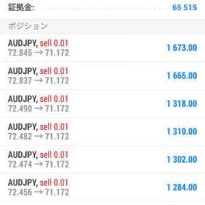 2019年8月19日(月)~8月23日(金)FXの収益実績