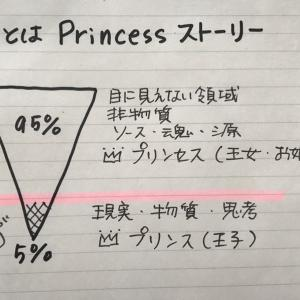 人生が変わる「プリンセスマインド」