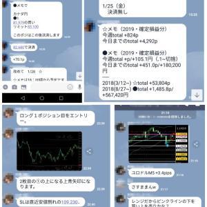 FX無料グループ→皆さんへ朗報です!!必見☆