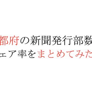 京都府の新聞発行部数とシェア率をまとめてみた。