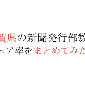 【2020年版】滋賀県の新聞発行部数を市町村別にまとめてみた。