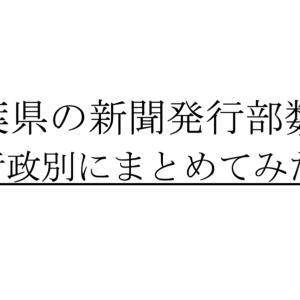 【行政別】千葉県内の新聞発行部数一覧表