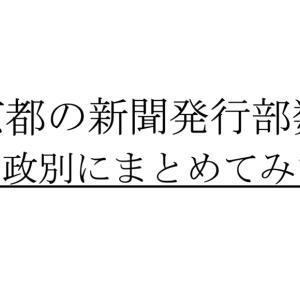 【2019年版】東京都の新聞発行部数を行政別にまとめてみた。