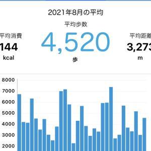 2021年目標進捗状況 8月:足底腱膜炎で朝の散歩は中止している