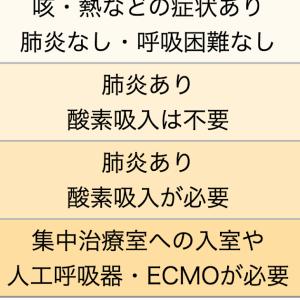 コロナ:日本の「中等症 Ⅱ」は世界の「重症」、日本の「重症」は世界の「重篤」!