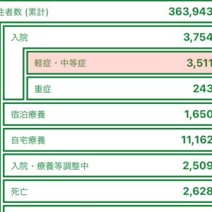 中等症患者のデータがない!あまりにお粗末な日本の行政…