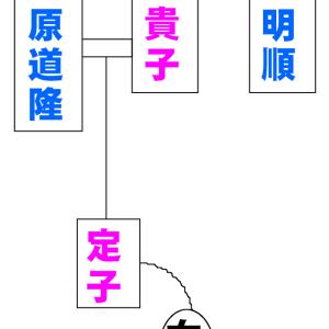 五月御精進のほど②(枕草子)