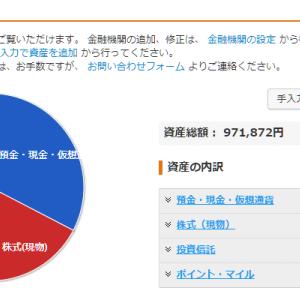 2020年8月のポートフォリオ(前月比-7.56%)