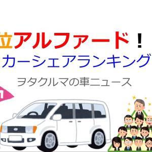 【車ニュース】アルファードが1位!!個人間カーシェアランキング