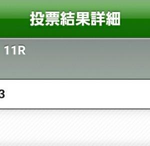 【回収率100%維持の戦い】今日の勝負馬券~オールカマー~