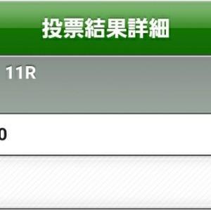 【回収率100%維持の戦い】今日の勝負馬券~秋風ステークス・シリウスステークス~