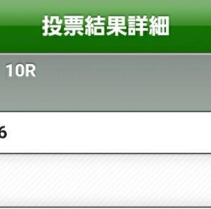 【回収率100%維持の戦い】今日の勝負馬券~スプリンターズステークス他~