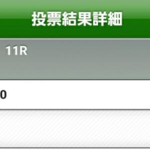 【回収率100%維持の戦い】今日の勝負馬券~長岡京S・サウジアラビアRC~