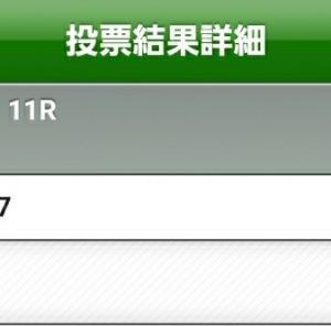 【回収率100%維持の戦い】今日の勝負馬券~太秦ステークス~
