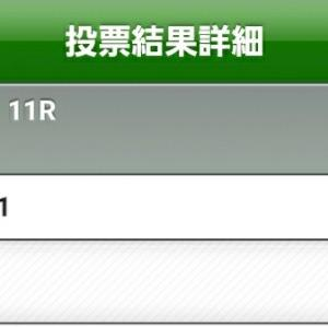 【回収率100%維持の戦い】狙い過ぎな勝負馬券~秋華賞~