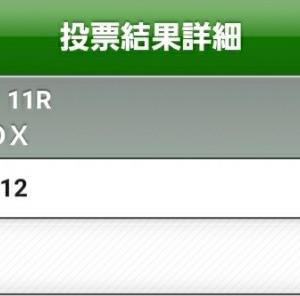 【宝塚記念資金を稼ぐ戦い】今日の勝負馬券~東海ステークス・AJCC~