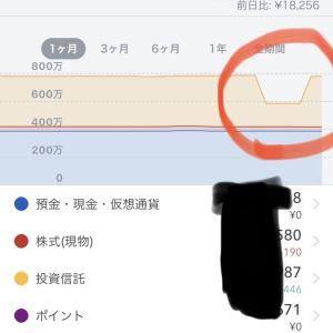 消えた200万円