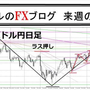 FX来週からの展望【2019/12/9~】その1