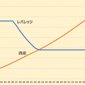 平均的なサラリーマンの生涯貯金額とライフサイクル投資