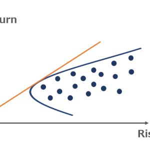 投資で過去のリスクとリターンで分析することに批判があるが、そこは割り切るしかないと思う理由
