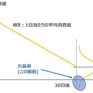 米を家庭に何kgストックしておけばよいかを統計学的に計算。「安全在庫」の考え方を応用する。