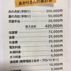 雑誌の貯金特集