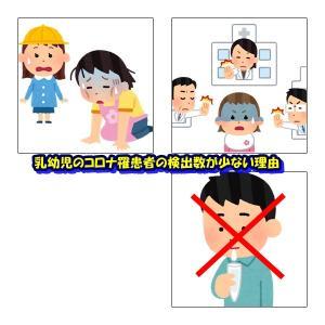 乳幼児のコロナ罹患者の検出数が少ない理由