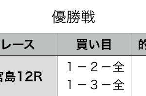 優勝戦予想 2020年1月18日(土)