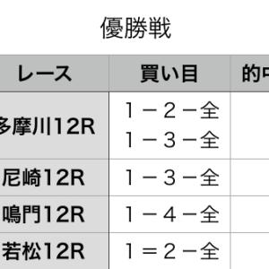 優勝戦予想 2020年1月22日(水)