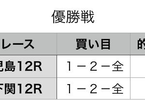優勝戦予想 2020年1月24日(金)