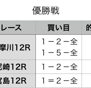 優勝戦予想 2020年1月31日(金)