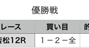 優勝戦予想 2020年2月4日(火)