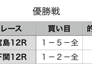 優勝戦予想 2020年2月7日(金)