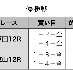 優勝戦予想 2020年2月12日(水)