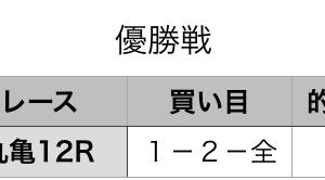 優勝戦予想 2020年2月13日(木)