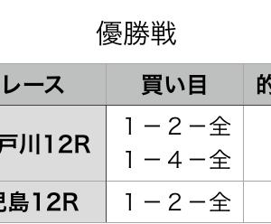 優勝戦予想 2020年2月14日(金)