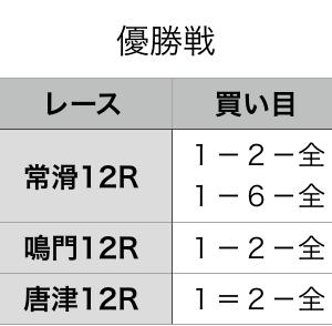 優勝戦予想 2020年2月18日(火)