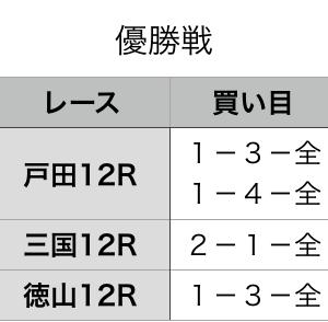 優勝戦予想 2020年2月21日(金)