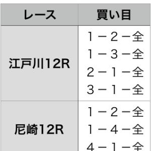 優勝戦予想 2020年2月22日(土)