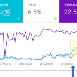 【実績報告】ブログ開設5ヶ月目の実績報告〜自然検索爆増しました〜