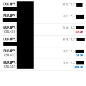 2018年12月7日のトレード結果はプラス312円でした♪