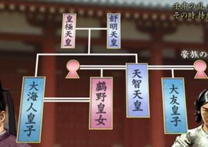 英雄たちの選択  「日本のかたちを決めた女帝 持統天皇の真実」