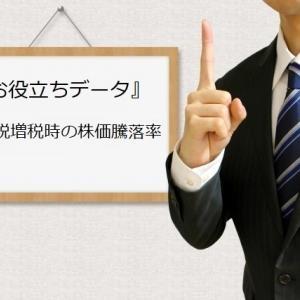 【株】消費税増税時の株価騰落率【データ分析】