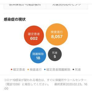 新型コロナウイルス感染症(COVID-19)への韓国政府対策