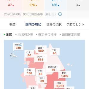 【韓国新コロ】新感染者数とニュース-感染は自分だけの問題ではない-