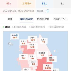 【韓国新コロ】新感染者数と新コロ完治ニュース
