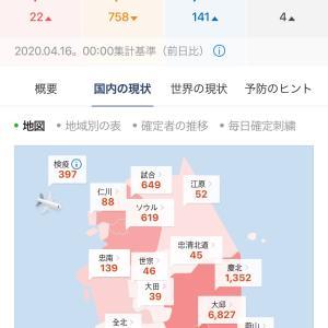 【韓国新コロ】本日の新感染者数とニュース-日本の恥-