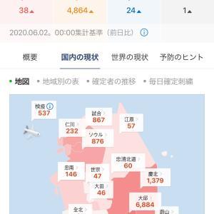 【韓国新コロ】本日の新感染者数とニュース-様々な新コロ影響-